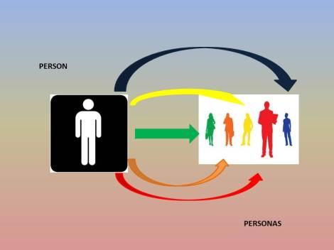 Person and personas