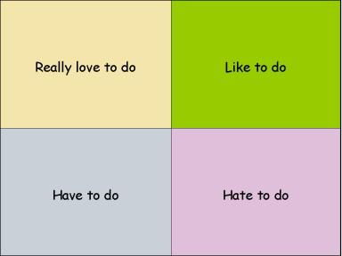 Four categories of things to do in life