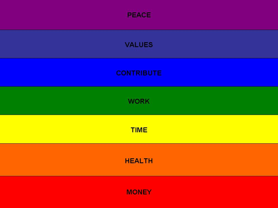 the rainbow of a wealthy life the tao of wealth